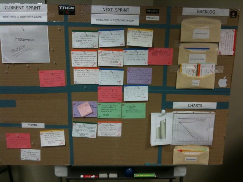 Trek BI Agile Story Board